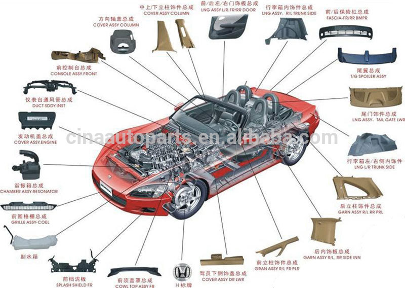 Carpartsandmaintenancevocabularypdf together with Door Parts Names Diagram Window Parts Name Car Diagram Free Engine Image For User Door Names Car Door Parts Names Diagram together with Car Internal in addition Gearbox Transmission Diagram also Quiet Car  ponents. on interior car parts names diagram