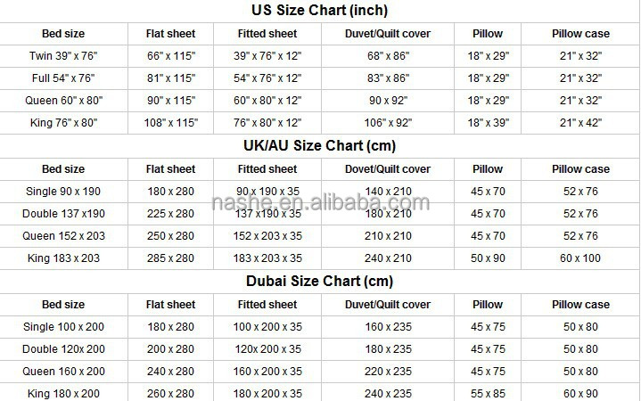 Bedding Sheet Size Chart Bedding Sets Amp Collections