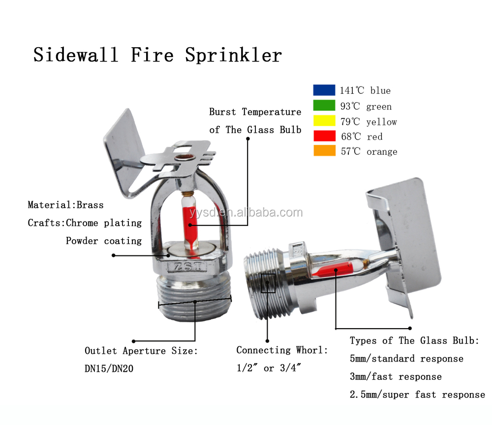 Sprinkler Head Diagram Great Design Of Wiring System Rain Bird Color Hunter Orbit