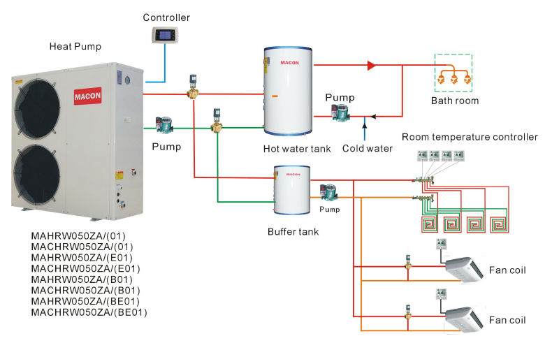 air and water heat pump r832 experiment Mode id hx od hx dhw hx space cooling (sc) space heating (sh)  dedicated water heating (dwh) space cooling + desuperheating (sc+ds.