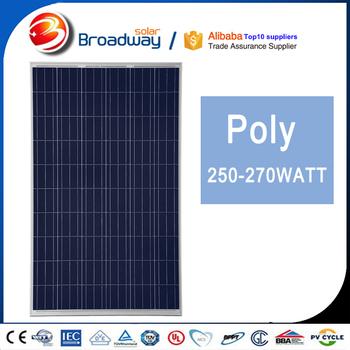 flexible solar panel poly solar module 250w thin film type buy 250w solar modules pv panel. Black Bedroom Furniture Sets. Home Design Ideas