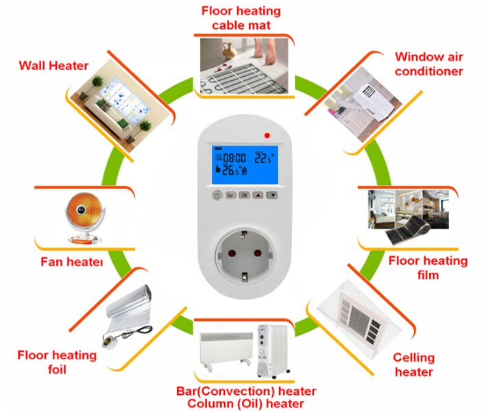 White Color Blue Backlight Digital Thermostat With Probe Plug In Heating Pad Thermostat