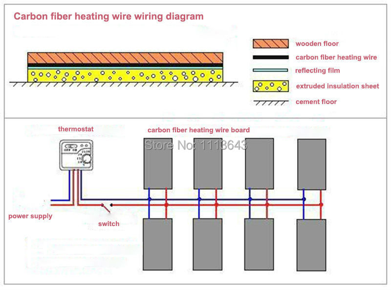 electrical wiring diagram electric water heaters minco 24k 17 ohm/m new infrared underfloor carbon fiber ...