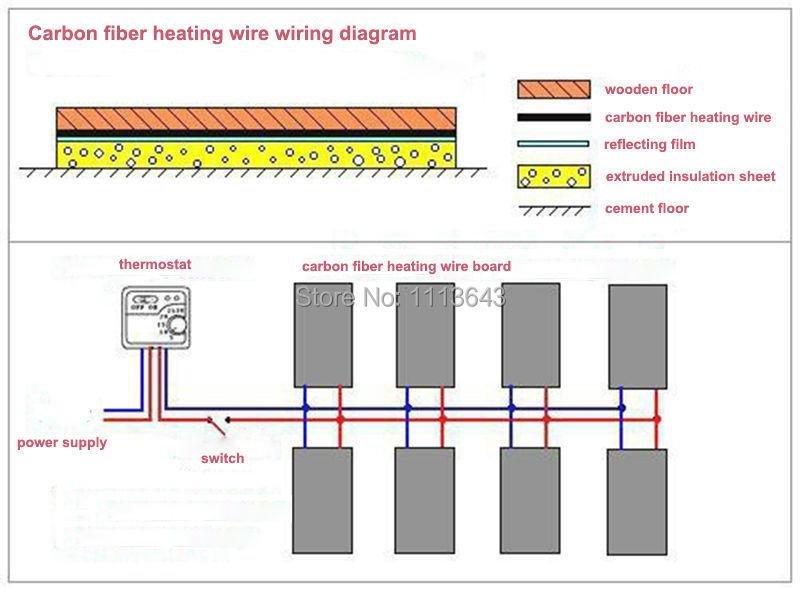 heating thermostat wiring diagram warmup underfloor heating thermostat wiring diagram minco 24k 17 ohm/m new infrared underfloor carbon fiber ...