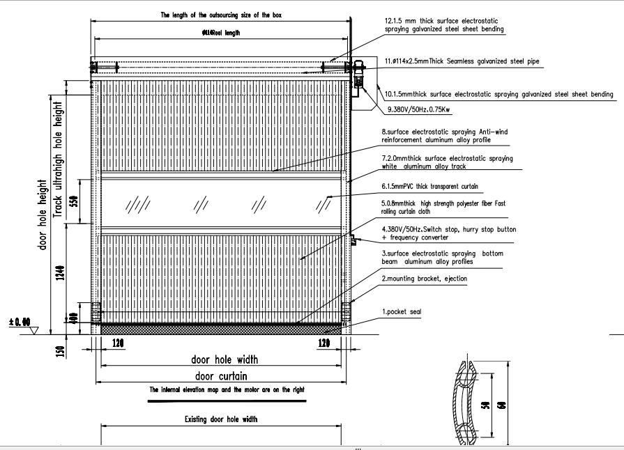 Marco de aluminio rápida plegable de PVC de alta velocidad pila de Rodillo de plástico de la puerta del obturador