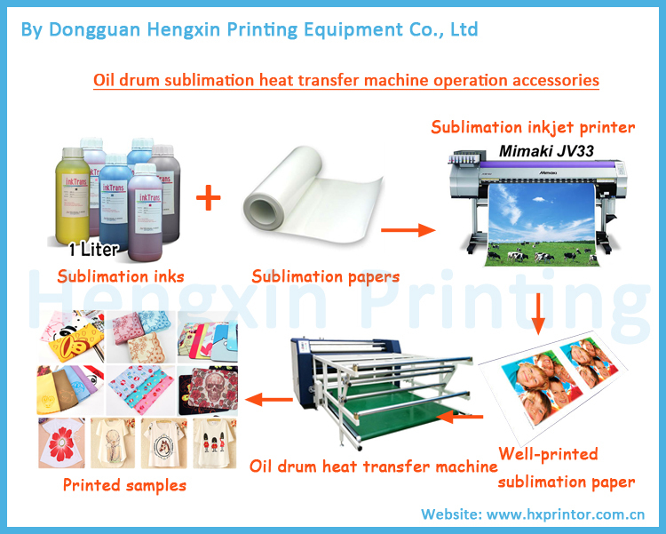 1.7M printing width 42cm oil drum roller sublimation heat transfer press machine