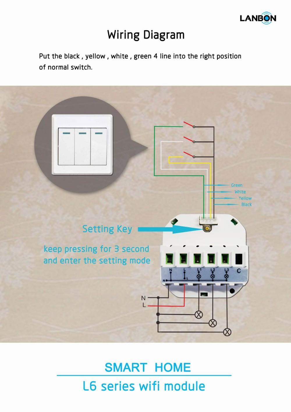 Sonoff WiFi Wireless Remote Control Socket Smart Home Power Socket EU US UK  AU Standard Via