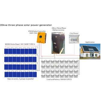 Price Off Grid Dc To Ac Output 25000w Home Solar Power Kits 25kw Solar  System For Farm - Buy Solar Kit 25kw,Home Solar Power Kits,25kw Solar  System