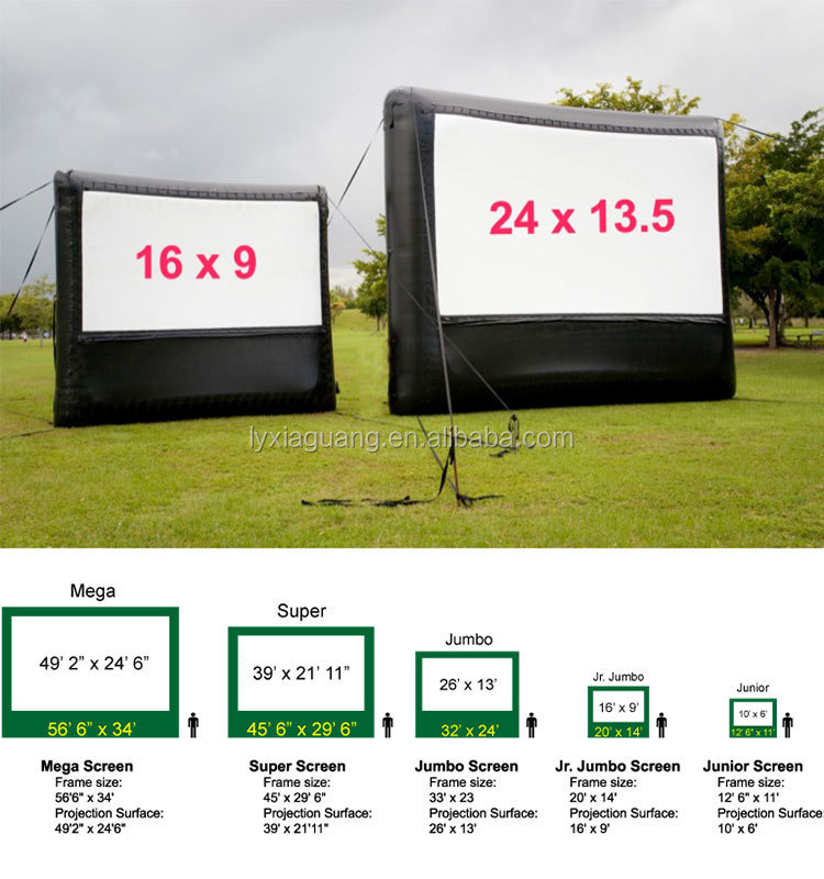 Projectors vs. TVs: Giant-screen pros and cons