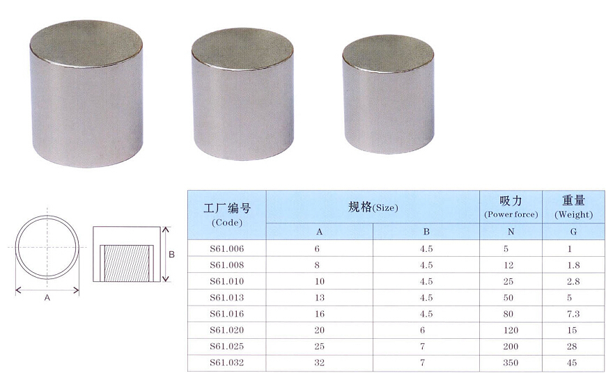 Alnico cylinder magnetic holder