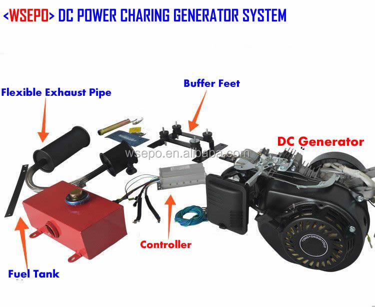 Excellent Bulldog Wiring Small Bdneww Clean Di Marizo Hss Wiring Youthful Car Alarm Wiring BlueStratocaster 5 Way Switch Diagram 60V ..