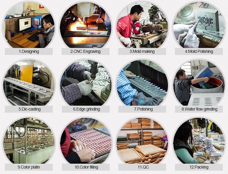 produce process.png