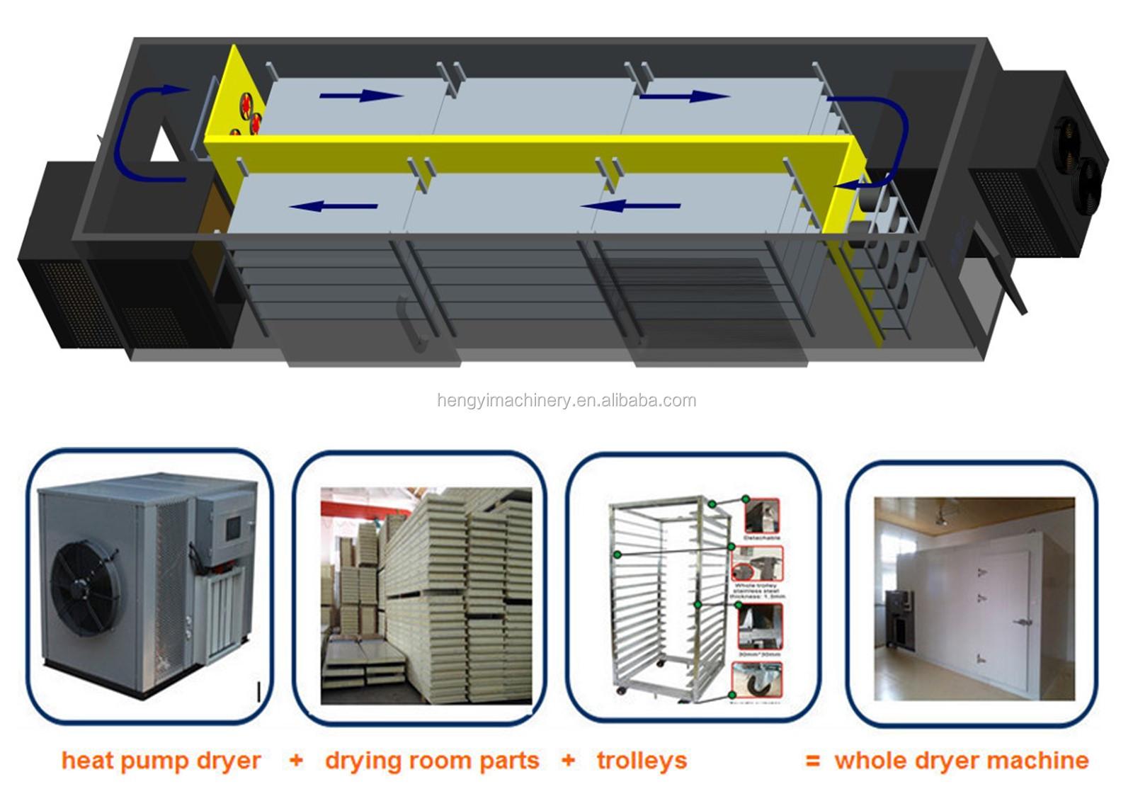 Food Dehydrator Excalibur Heating Element For Motors Wiring Diagram Hot Air And Heat Pump Type Kiwi Peach Dryer Oven Hengyi