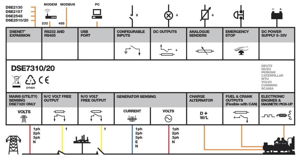Original Smartgen Ats Controller With Auto Start Control