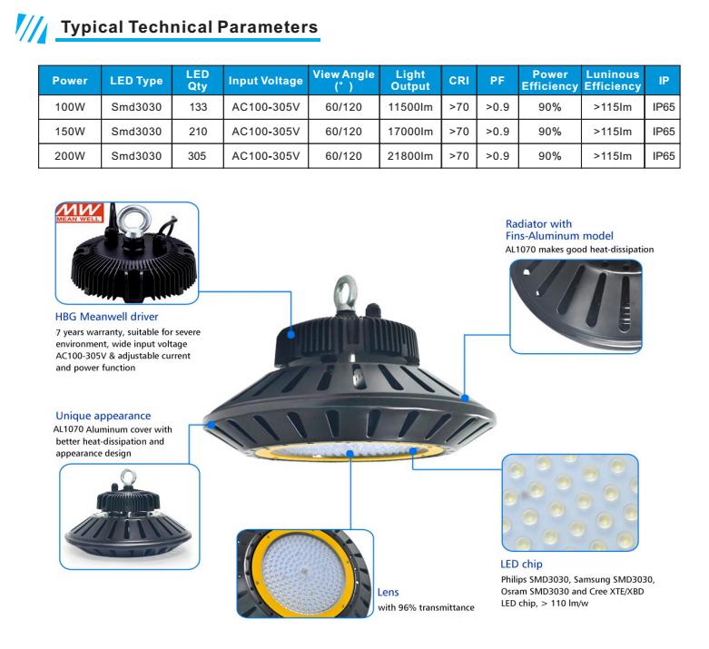 High Efficiency 200w Led Low-bay Light Fixtures Waterproof Ip65 ...