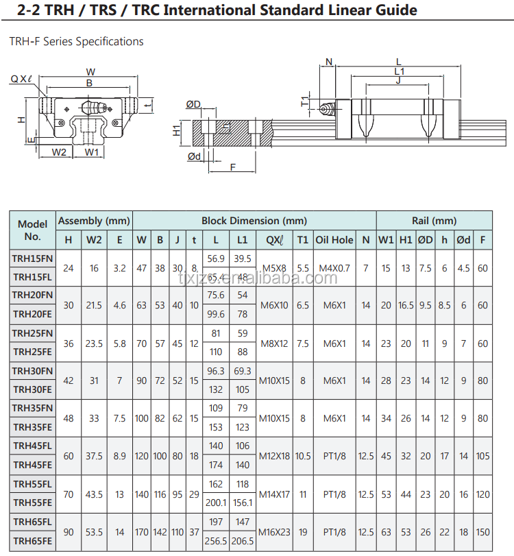 TBI TRH20FN TRH20FE Linear motion guide rail and flange type slider Block Carriages for CNC
