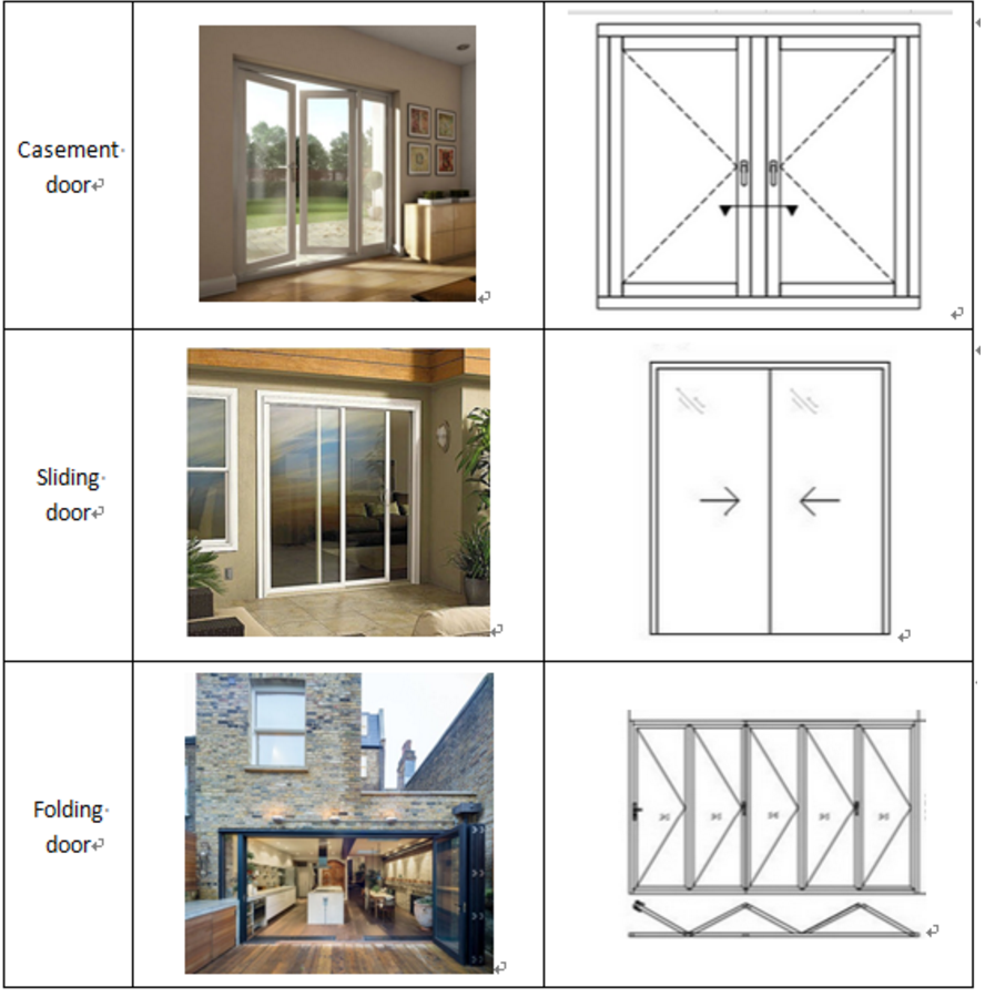 New design heavy duty glass sliding door aluminum patio for New sliding glass door