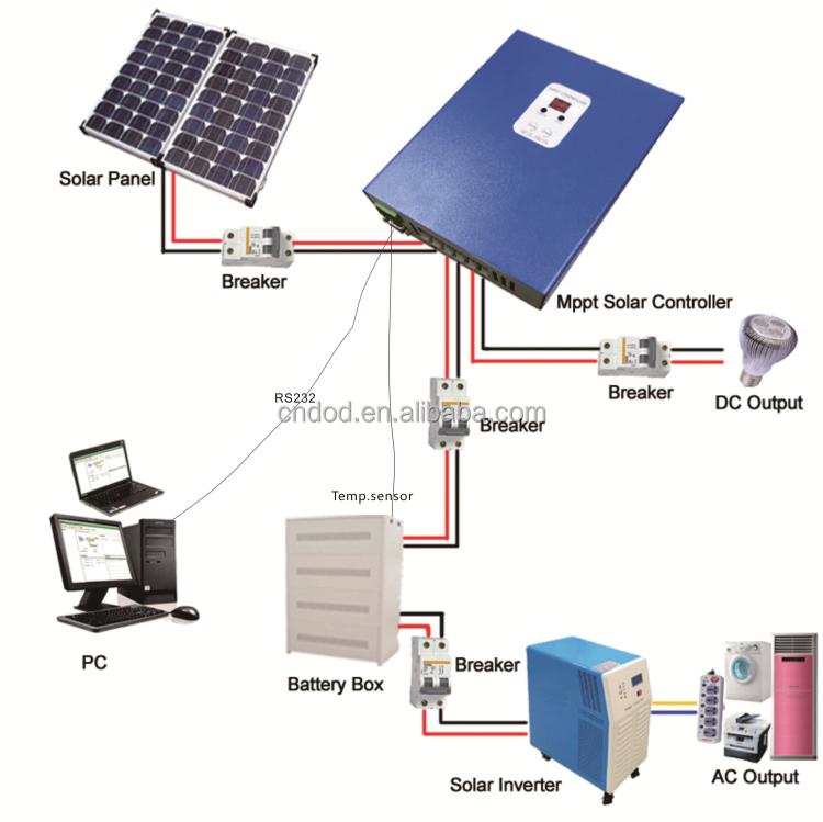 Wind Turbine Charging Controller 80a 12v 24v 48v 60v 72v Mppt ...