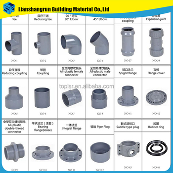 All Types Sch40 80 Din Standard Pvc Pipe Fittings Buy