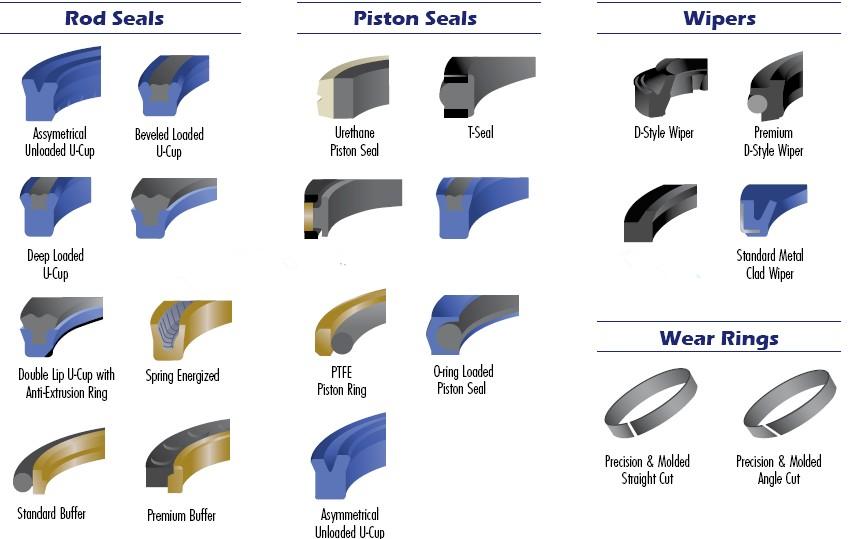 Wholesaler Crankshaft Oil Seal Hydraulic Cylinder Seal
