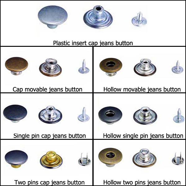 Fabric covered button fashion button metal jean button for Types of denim shirts