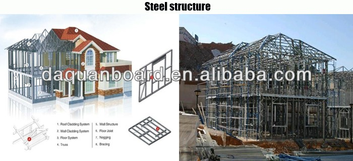 3 Floor Modern Villa,80 Square Meters Prefab Apartment Design ,Exterior Villa Design With Light Steel Frame And Sandwich Panel
