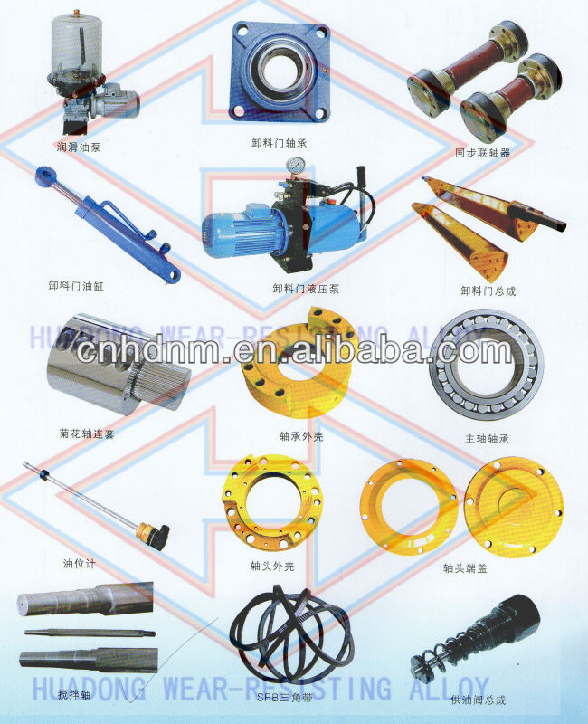 Concrete Mixer Sealing Parts,Synchronous Coupling,Connector - Buy  Synchronous Coupling,Coupling,Connector Product on Alibaba com