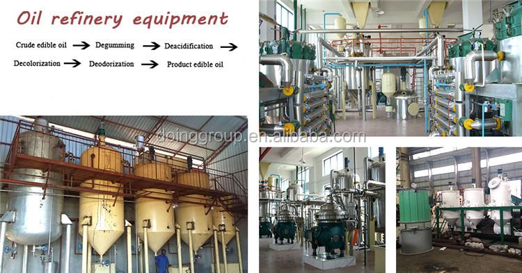 vegetable oil refining plant