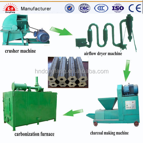Sawdust wood straw charcoal briquette making machine price