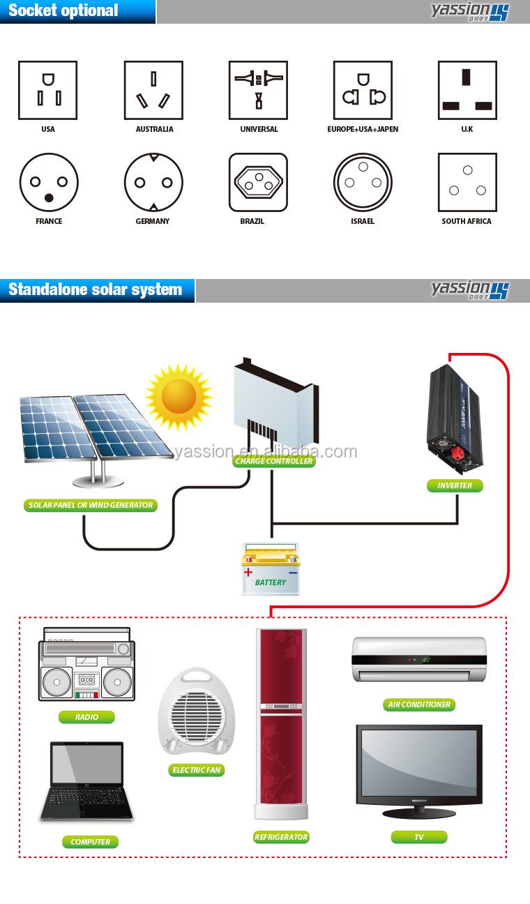 High Quality 3000 Watt Power Inverter Dc 12v Ac 220v Circuit Diagram Led For To