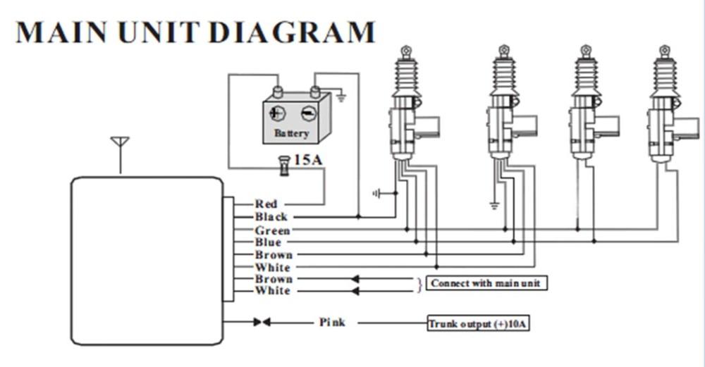 car center lock diagram trusted wiring diagram online Realfixesrealfast Wiring Diagrams car center lock wiring diagram wiring diagram libraries car lock set car center lock diagram
