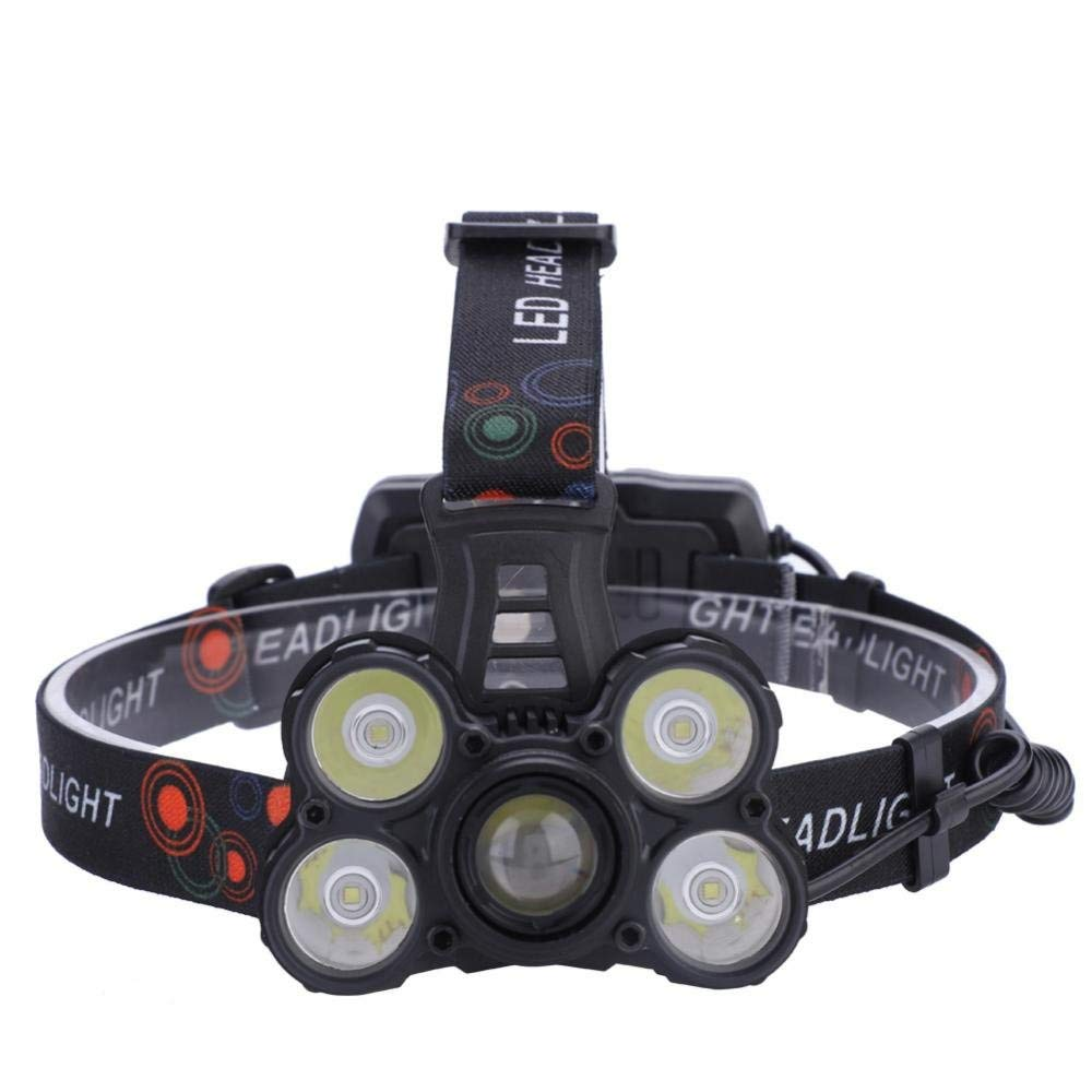 LED Headlamp, Rechargeable 18650 Super Bright Headlamp Headlight Flashlight, Waterproof Hard Hat Light, Bright Head Lights, 3 Modes Zoomable Headlamps for Running,Hiking,Camping,Fishing,Hunting