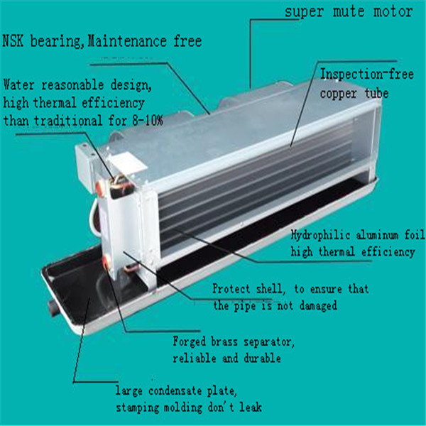 Fcu air conditioning price hot water motor wall mounted for Fan motor ac unit cost