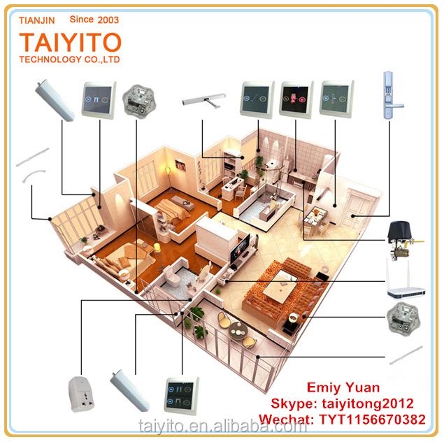 China Inal Mbrica Estable Dom Tica Dom Tica Zigbee Kit Sistema De Automatizaci N Casera