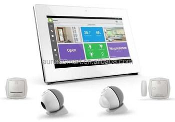 Smart Home Systeme contrôle intelligent pour la maison smart home système domotique