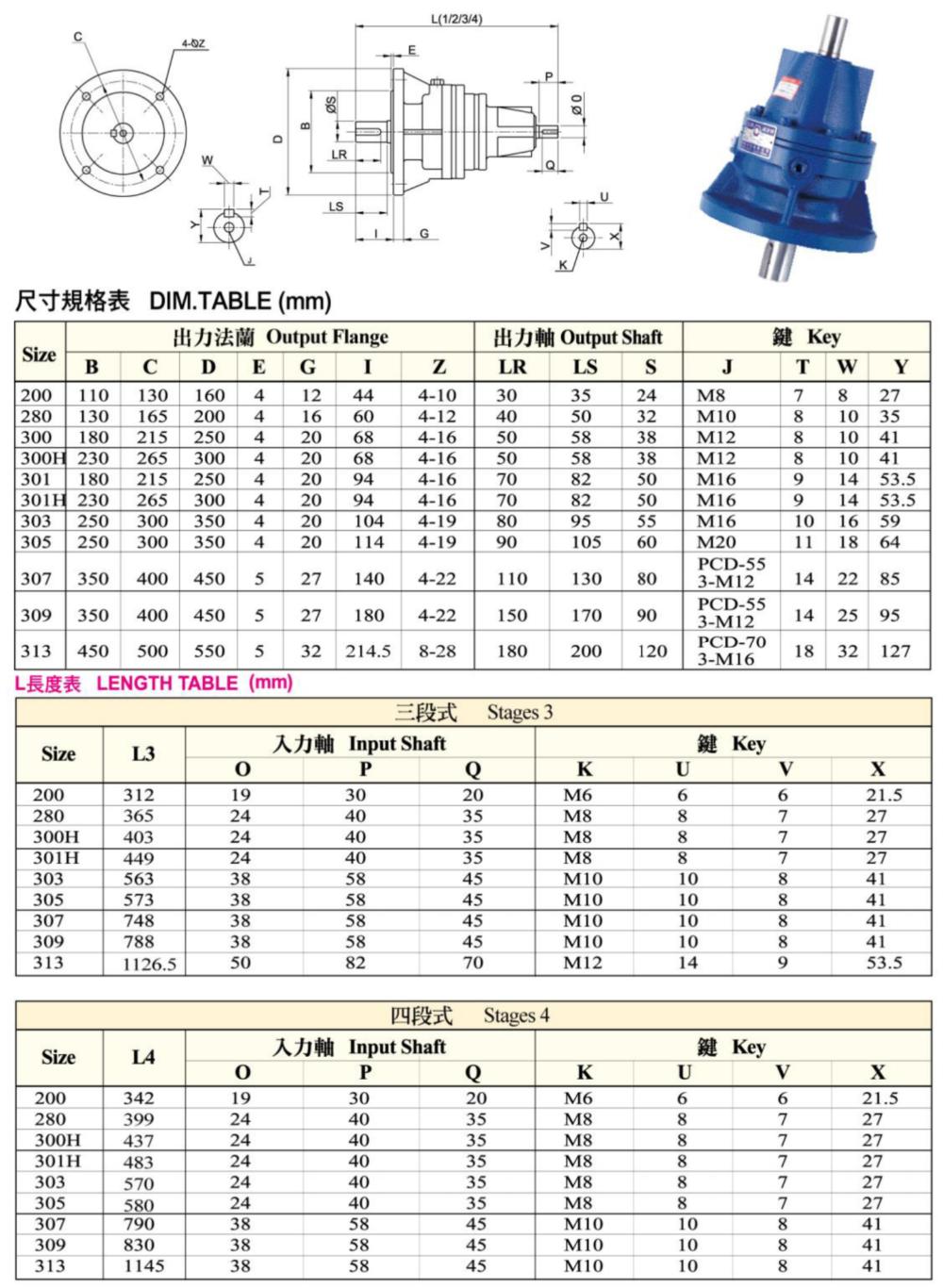 sewing machine speed reducer