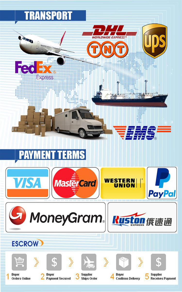 transport and payment