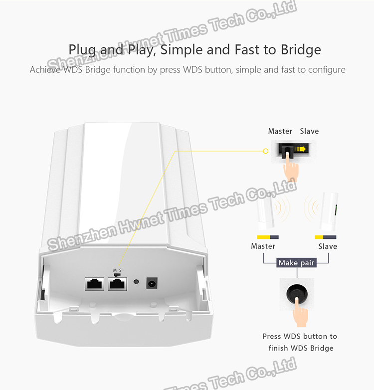 Ăng-ten 5.8G 18dbi Cầu Nối Không Dây CPE Ngoài Trời Hỗ Trợ Công Suất Cao 10KM Ăng Ten Wifi Bộ Mở Rộng Phạm Vi Wifi