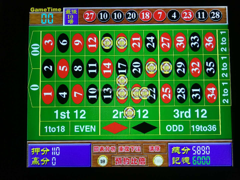 Top online roulette websites