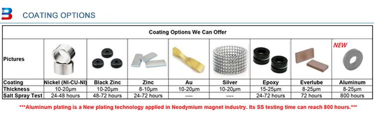 magnet coating options
