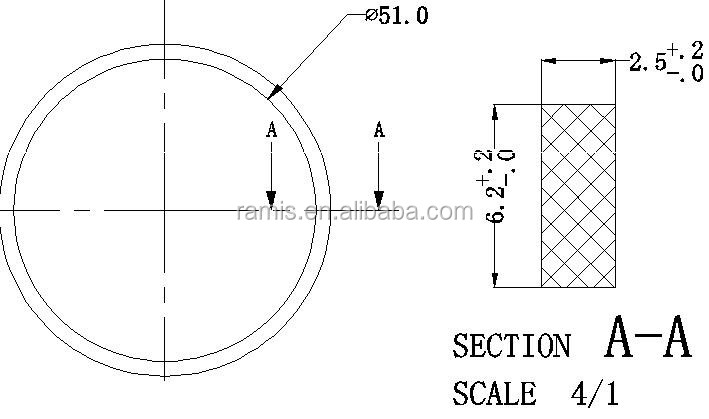 waterproof round rubber gasket