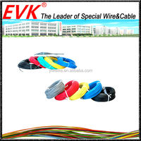 UL approved pvc insulated electrical copper wire