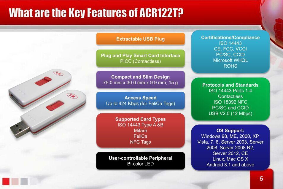 Mini Usb Nfc Reader And Writer Acr122t + Sdk + Nfc Tag Ic Card 13 56mhz  Portable Rfid Programmer Smart Rfid Label Keyfob Token - Buy Mini Usb  Dongle