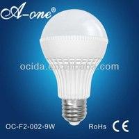 high luminous led bulb decorative plant grow lights