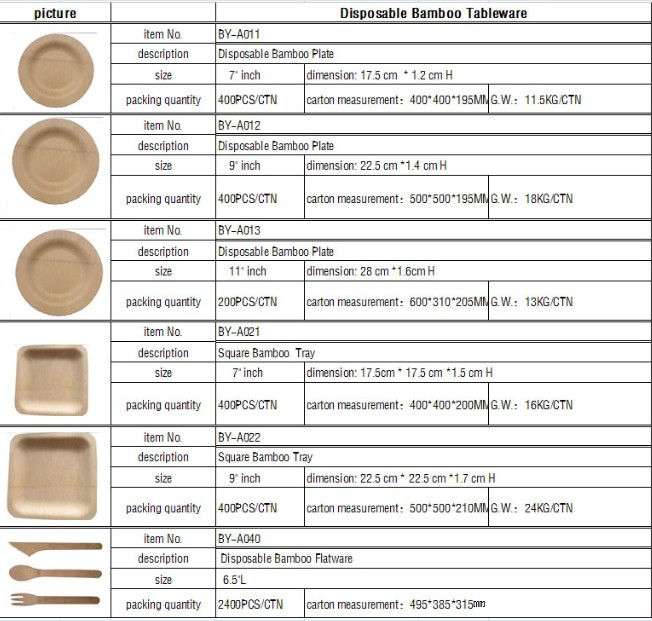 disposable bamboo tableware/cutlery/plate