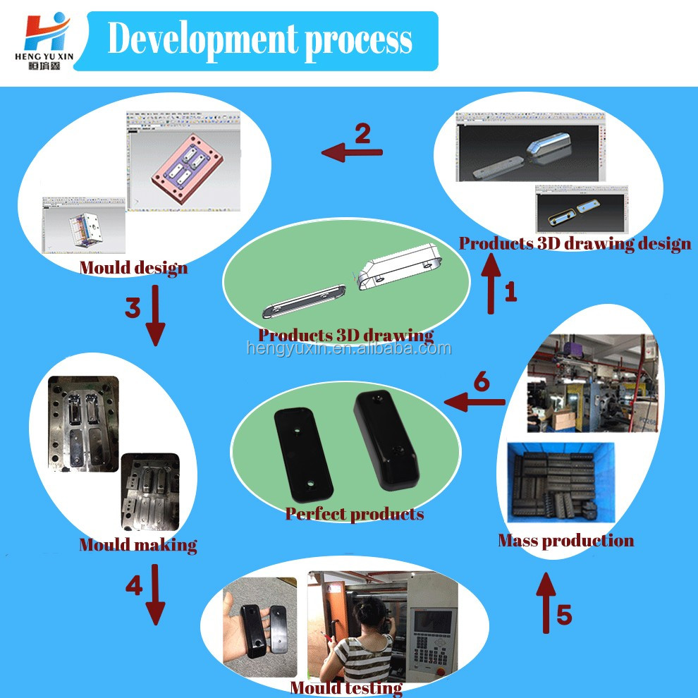 Hot Recommend Oem/odm Custom Cheap Plastic Injection Molding