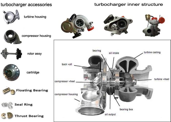supercharger td04