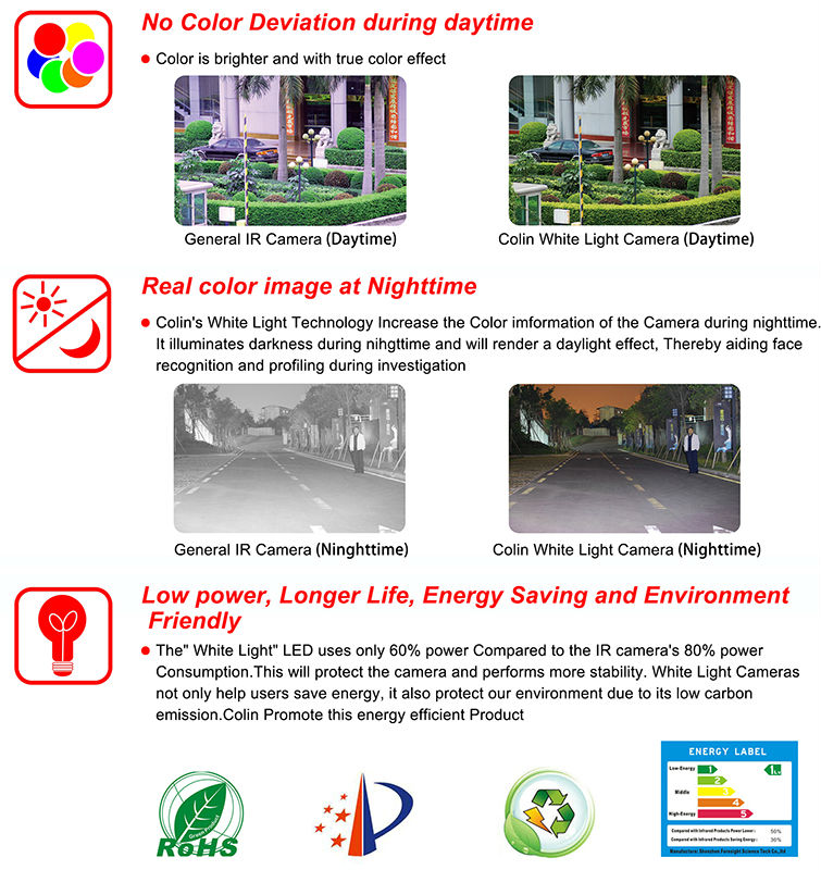 Colin Supply New White Light Technology Real Color Night Vision Hd ...