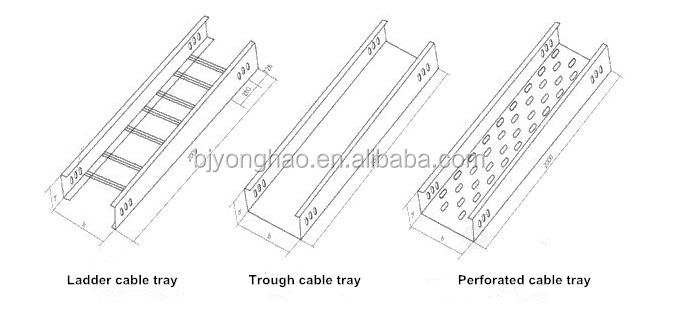 Ladder Electrical Schematic