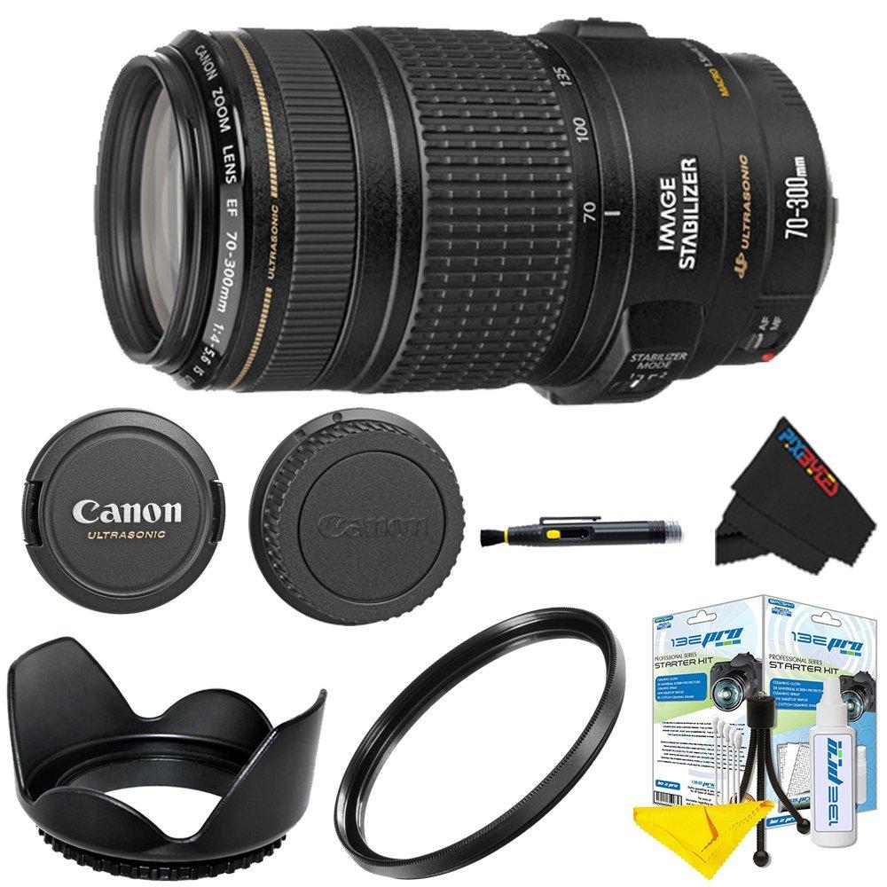 lens basics understanding camera lenses - 1000×1000